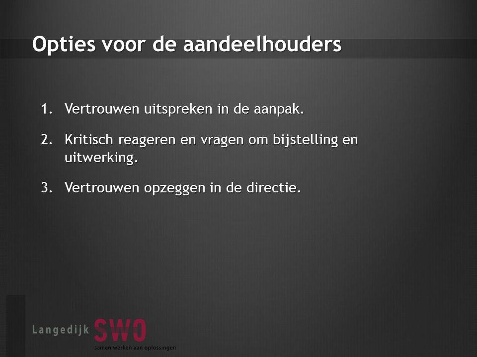 Opties voor de aandeelhouders 1.Vertrouwen uitspreken in de aanpak.