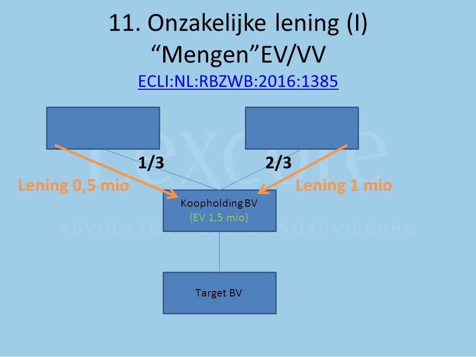 """11. Onzakelijke lening (I) """"Mengen""""EV/VV ECLI:NL:RBZWB:2016:1385 ECLI:NL:RBZWB:2016:1385 Target BV Koopholding BV (EV 1,5 mio) 2/31/3 Lening 1 mioLeni"""