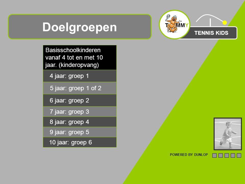 TENNIS KIDS Invloed op de vereniging POWERED BY DUNLOP 1 e Sportkeuze.