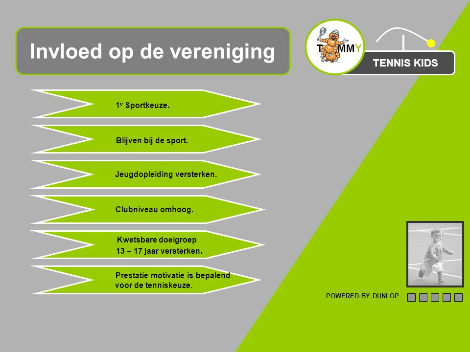 TENNIS KIDS Invloed op de vereniging POWERED BY DUNLOP 1 e Sportkeuze.