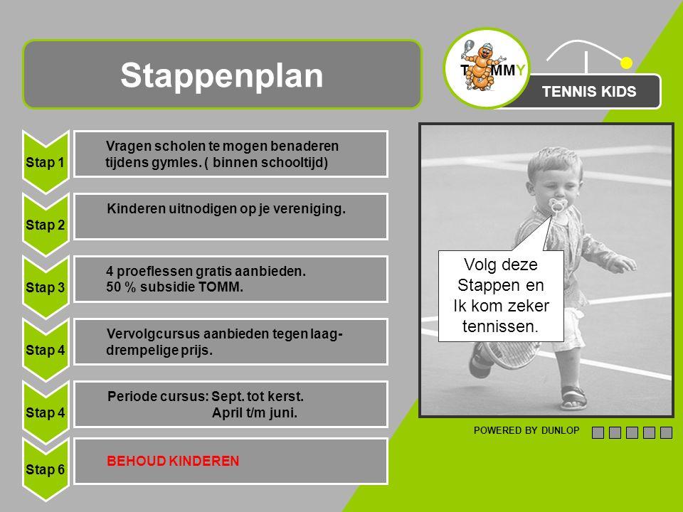 TENNIS KIDS Stappenplan POWERED BY DUNLOP Volg deze Stappen en Ik kom zeker tennissen.