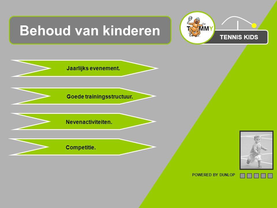TENNIS KIDS SELECTIE TRAINING OP DE CLUB ICM TOMM Selectietraining Reguliere Training TOMMY Tennis Kids Trainingstructuur POWERED BY DUNLOP T MMY