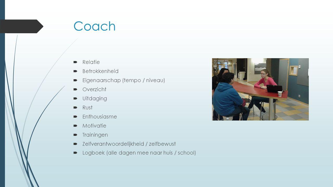 Coach  Relatie  Betrokkenheid  Eigenaarschap (tempo / niveau)  Overzicht  Uitdaging  Rust  Enthousiasme  Motivatie  Trainingen  Zelfverantwo