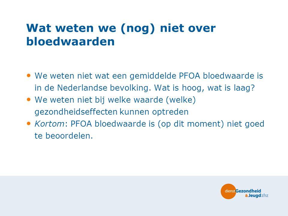 Wat weten we (nog) niet over bloedwaarden We weten niet wat een gemiddelde PFOA bloedwaarde is in de Nederlandse bevolking. Wat is hoog, wat is laag?