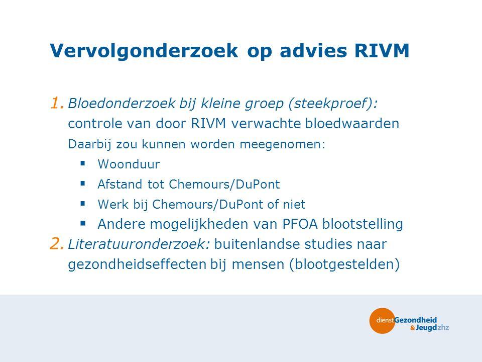 Vervolgonderzoek op advies RIVM 1. Bloedonderzoek bij kleine groep (steekproef): controle van door RIVM verwachte bloedwaarden Daarbij zou kunnen word