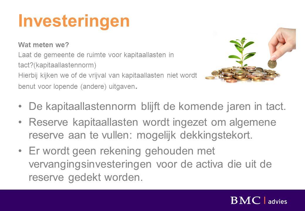 Investeringen Wat meten we.