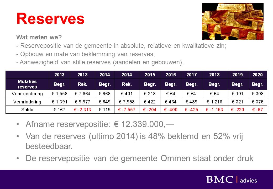 Reserves Wat meten we.