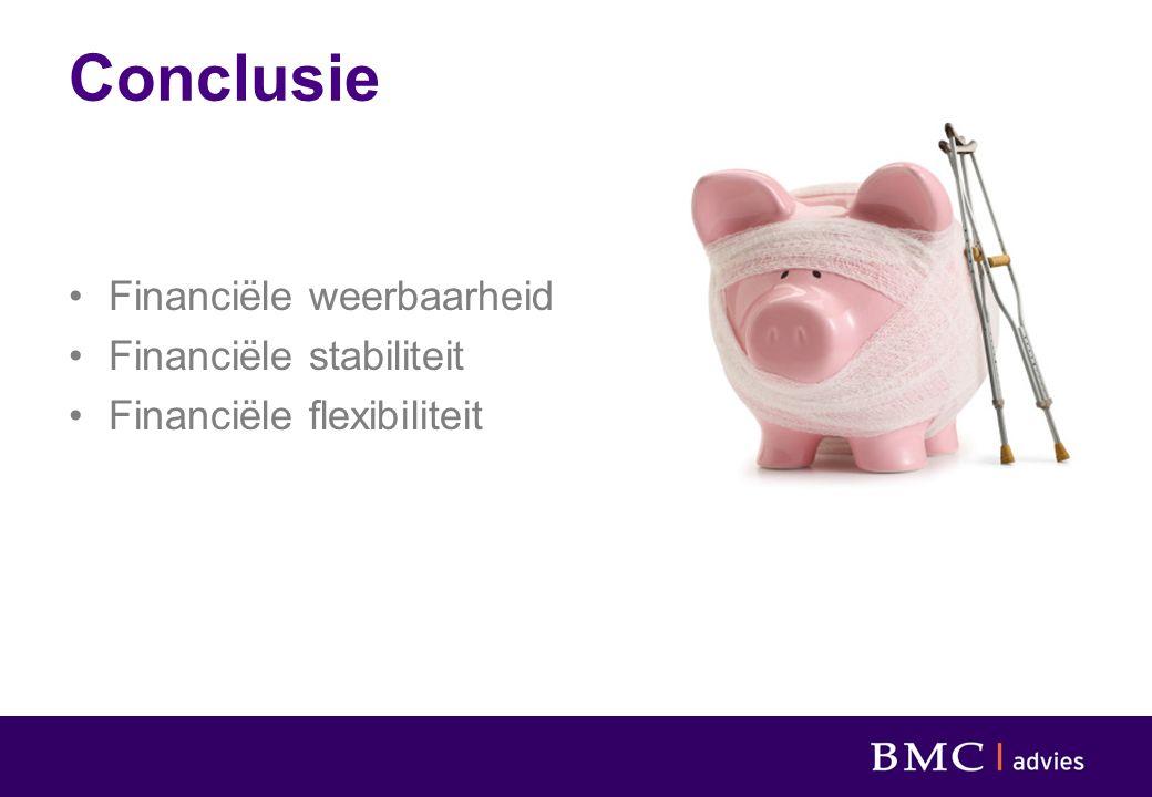 Conclusie Financiële weerbaarheid Financiële stabiliteit Financiële flexibiliteit