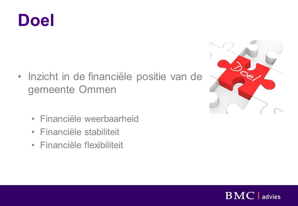 Doel Inzicht in de financiële positie van de gemeente Ommen Financiële weerbaarheid Financiële stabiliteit Financiële flexibiliteit