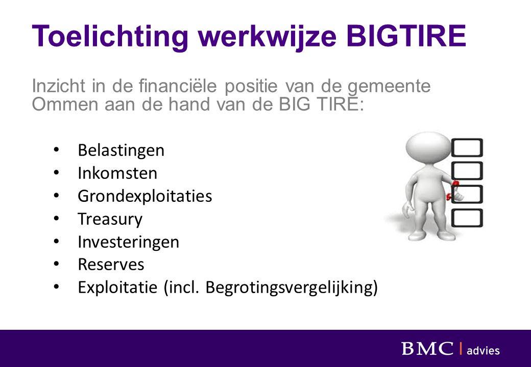 Toelichting werkwijze BIGTIRE Inzicht in de financiële positie van de gemeente Ommen aan de hand van de BIG TIRE: Belastingen Inkomsten Grondexploitat