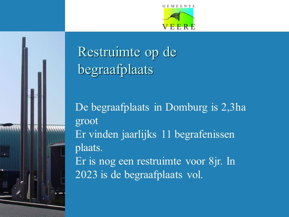 Benodigd oppervlak Voor minimaal 20 jaar en bij voorkeur 30 jaar capaciteit realiseren Voor Domburg betreft het minimaal ca.1300m2 (inbreiding, begraven in 2 lagen en ruimte voor 20 jaar) en maximaal ca.3100m2 (inbreiding begraven in 1 laag en ruimte voor 30 jaar).