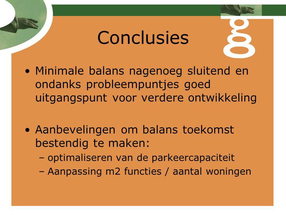 Conclusies Minimale balans nagenoeg sluitend en ondanks probleempuntjes goed uitgangspunt voor verdere ontwikkeling Aanbevelingen om balans toekomst bestendig te maken: –optimaliseren van de parkeercapaciteit –Aanpassing m2 functies / aantal woningen