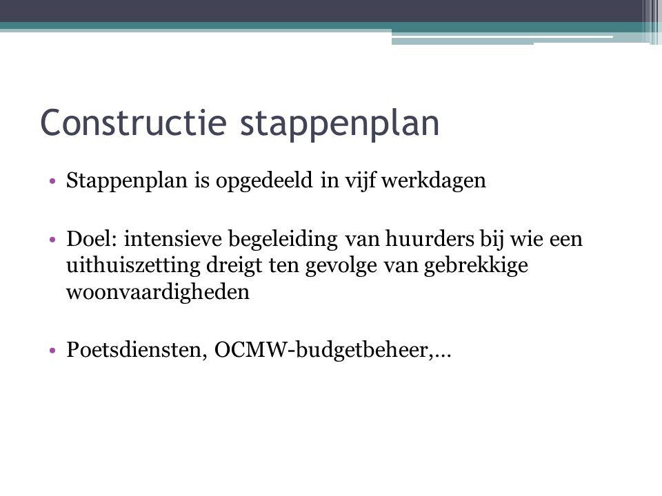 Constructie stappenplan Stappenplan is opgedeeld in vijf werkdagen Doel: intensieve begeleiding van huurders bij wie een uithuiszetting dreigt ten gev