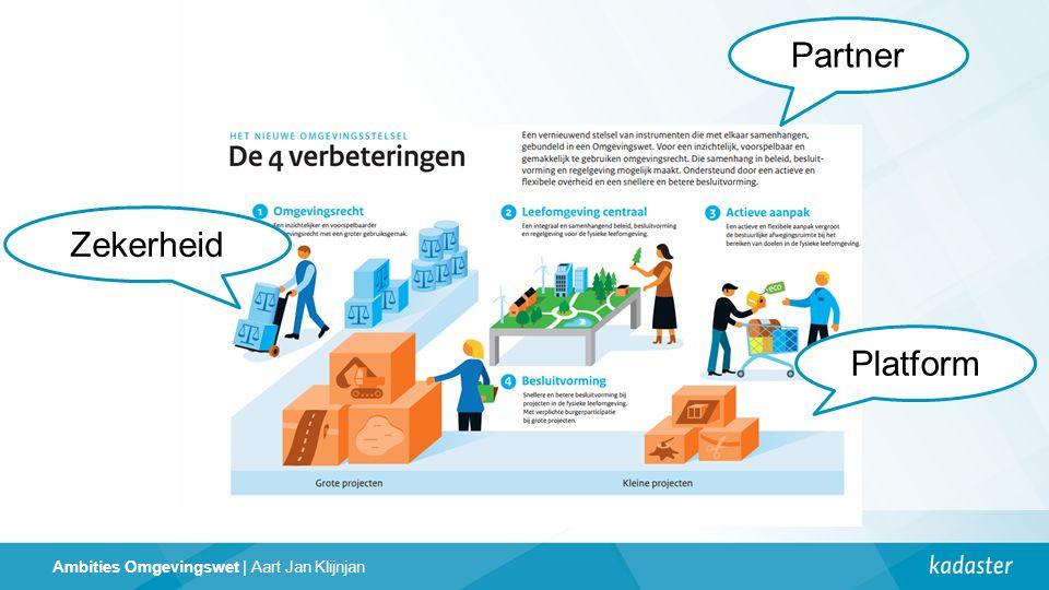 Partner Platform Zekerheid Ambities Omgevingswet | Aart Jan Klijnjan