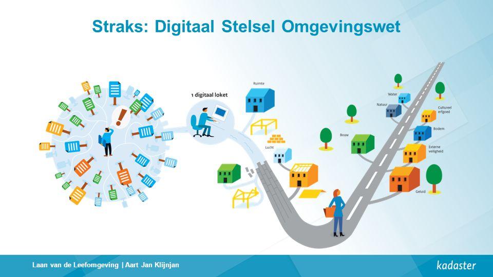 Straks: Digitaal Stelsel Omgevingswet Laan van de Leefomgeving | Aart Jan Klijnjan