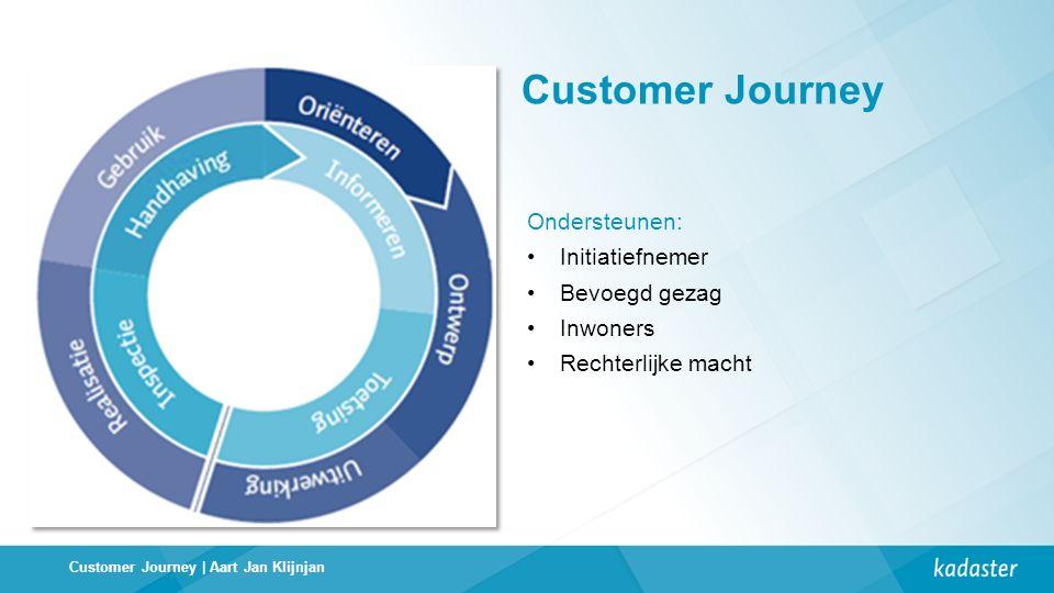 Customer Journey Customer Journey | Aart Jan Klijnjan Ondersteunen: Initiatiefnemer Bevoegd gezag Inwoners Rechterlijke macht