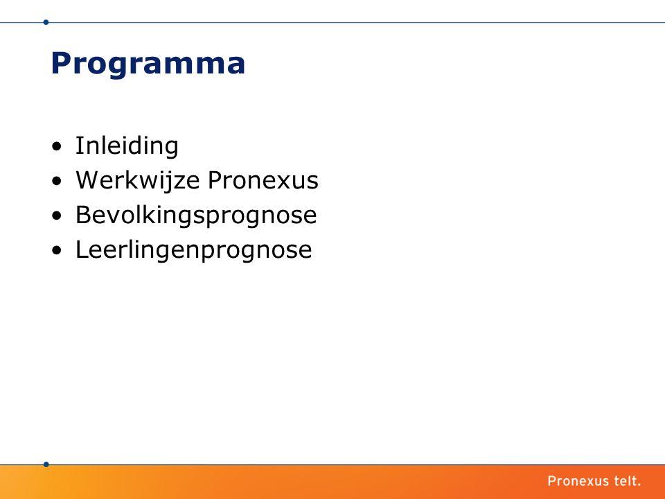 Programma Inleiding Werkwijze Pronexus Bevolkingsprognose Leerlingenprognose