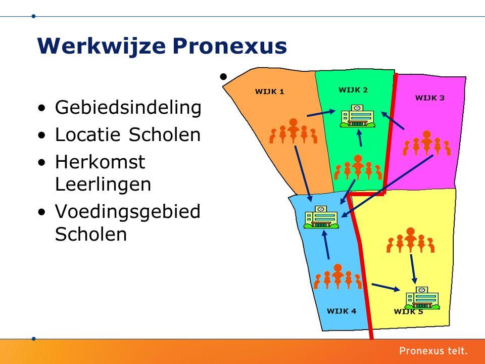Werkwijze Pronexus Gebiedsindeling Locatie Scholen Herkomst Leerlingen Voedingsgebied Scholen