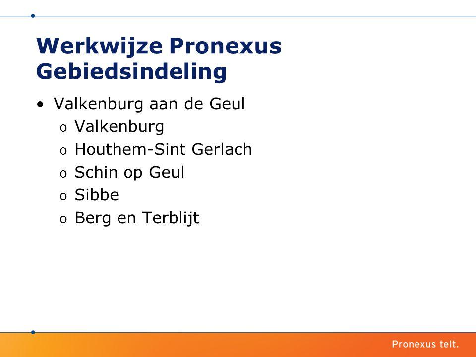 Werkwijze Pronexus Gebiedsindeling Valkenburg aan de Geul o Valkenburg o Houthem-Sint Gerlach o Schin op Geul o Sibbe o Berg en Terblijt
