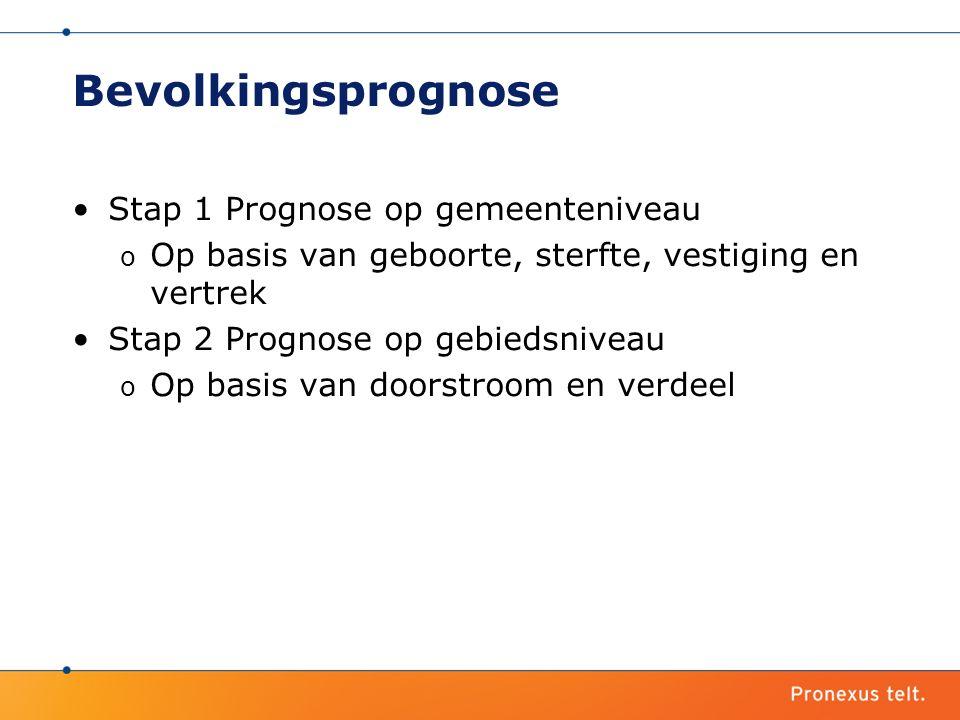 Bevolkingsprognose Stap 1 Prognose op gemeenteniveau o Op basis van geboorte, sterfte, vestiging en vertrek Stap 2 Prognose op gebiedsniveau o Op basis van doorstroom en verdeel