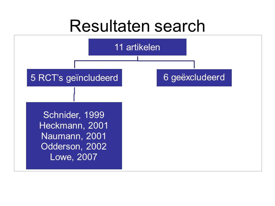 Resultaten search 11 artikelen 5 RCT's geïncludeerd Schnider, 1999 Heckmann, 2001 Naumann, 2001 Odderson, 2002 Lowe, 2007 6 geëxcludeerd