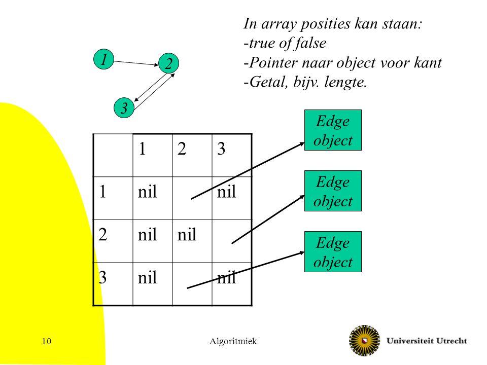 Algoritmiek10 123 1nil 2 3 1 2 3 Edge object In array posities kan staan: -true of false -Pointer naar object voor kant -Getal, bijv.
