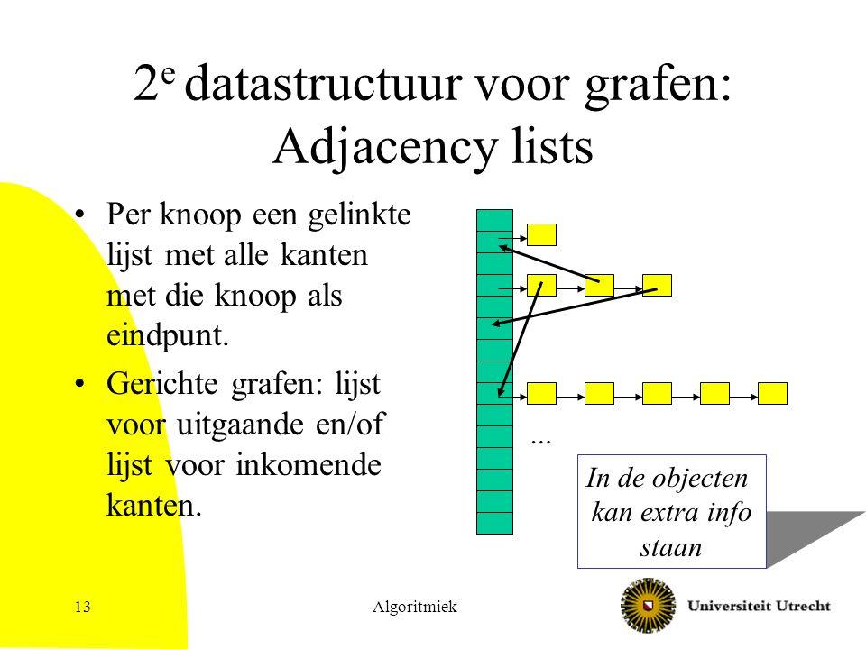 Algoritmiek13 2 e datastructuur voor grafen: Adjacency lists Per knoop een gelinkte lijst met alle kanten met die knoop als eindpunt. Gerichte grafen:
