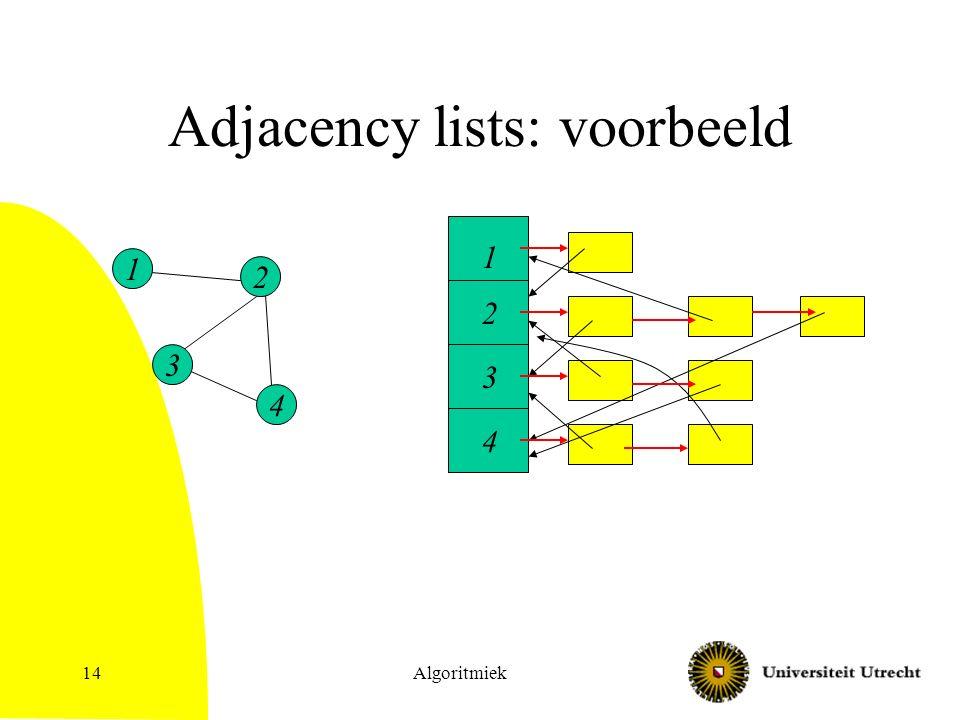 Algoritmiek14 Adjacency lists: voorbeeld 1 2 3 4 1 2 3 4