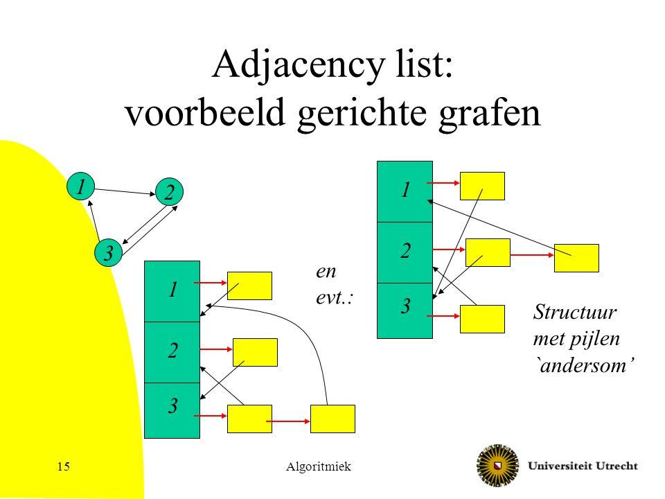Algoritmiek15 Adjacency list: voorbeeld gerichte grafen 1 2 1 2 3 3 1 2 3 en evt.: Structuur met pijlen `andersom'
