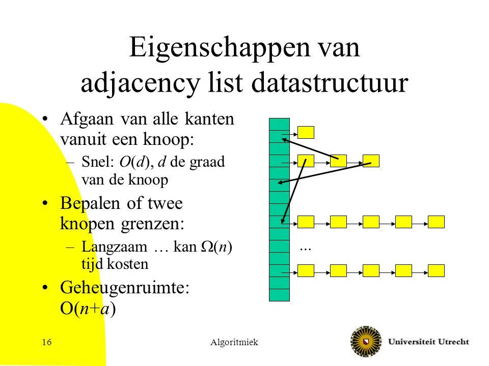 Algoritmiek16 Eigenschappen van adjacency list datastructuur Afgaan van alle kanten vanuit een knoop: –Snel: O(d), d de graad van de knoop Bepalen of twee knopen grenzen: –Langzaam … kan  (n) tijd kosten Geheugenruimte: O(n+a) …