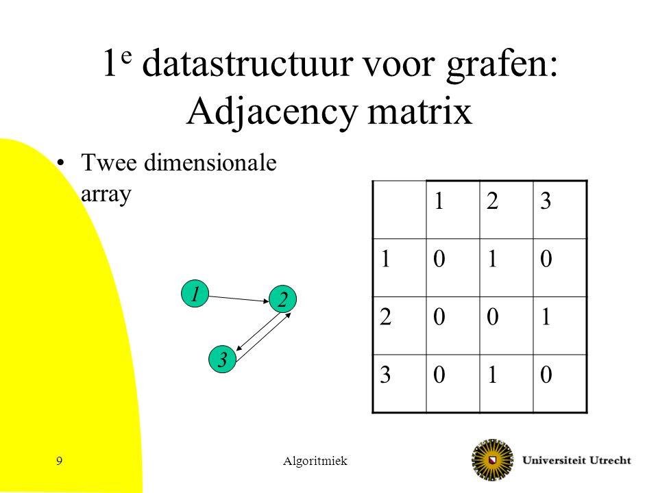 Algoritmiek9 1 e datastructuur voor grafen: Adjacency matrix Twee dimensionale array 123 1010 2001 3010 1 2 3