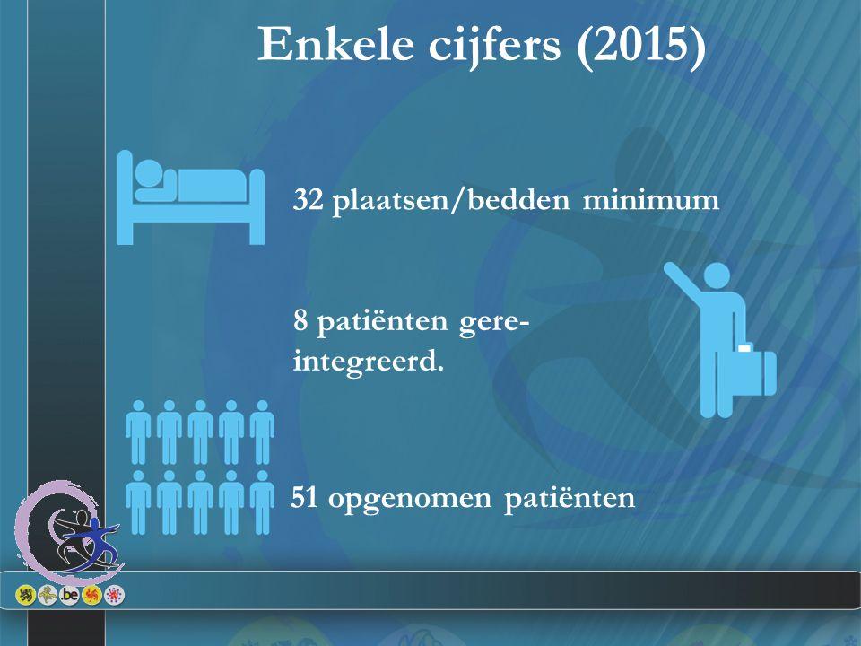 Enkele cijfers (2015) 32 plaatsen/bedden minimum 51 opgenomen patiënten 8 patiënten gere- integreerd.