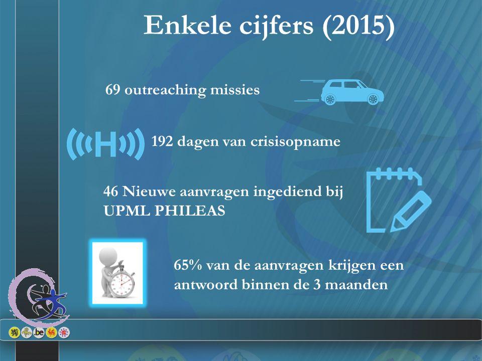 Enkele cijfers (2015) 46 Nieuwe aanvragen ingediend bij UPML PHILEAS 69 outreaching missies 192 dagen van crisisopname 65% van de aanvragen krijgen ee