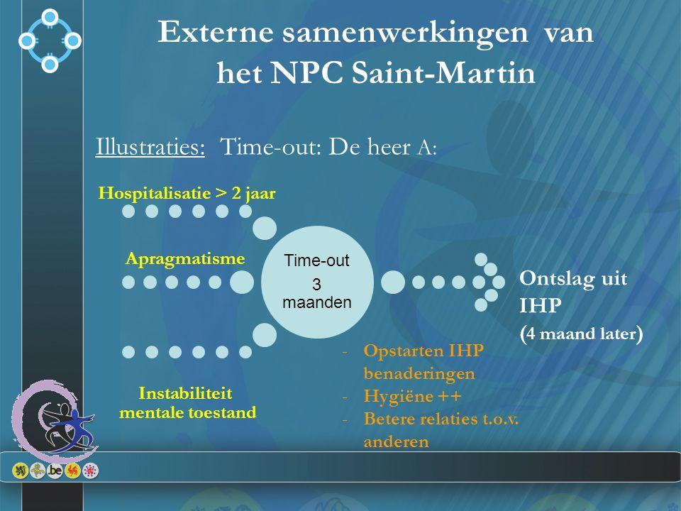 Externe samenwerkingen van het NPC Saint-Martin Illustraties: Time-out: De heer A: Time-out 3 maanden Hospitalisatie > 2 jaar Apragmatisme Instabilite