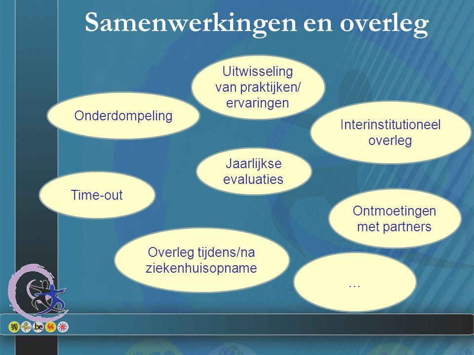 Samenwerkingen en overleg Onderdompeling Uitwisseling van praktijken/ ervaringen Time-out Interinstitutioneel overleg Ontmoetingen met partners Overle