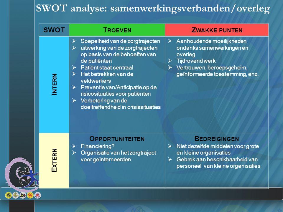 SWOT analyse: samenwerkingsverbanden/overleg SWOTT ROEVEN Z WAKKE PUNTEN I NTERN  Soepelheid van de zorgtrajecten  uitwerking van de zorgtrajecten o