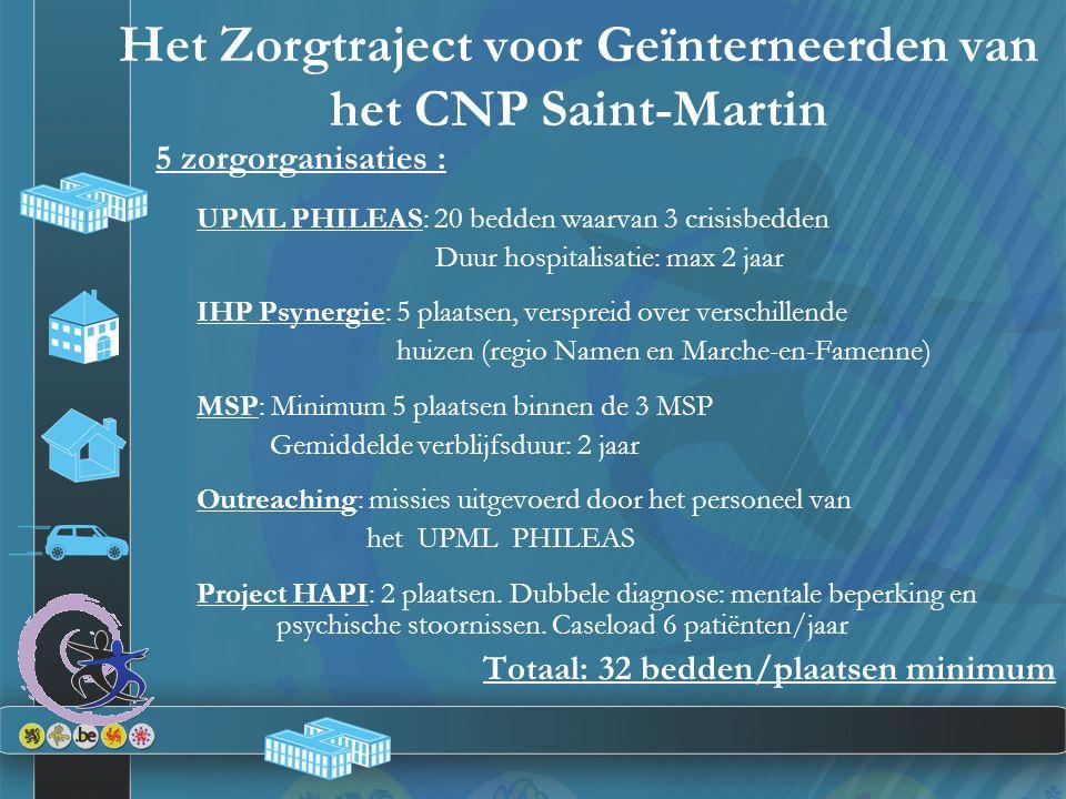 5 zorgorganisaties : UPML PHILEAS: 20 bedden waarvan 3 crisisbedden Duur hospitalisatie: max 2 jaar IHP Psynergie: 5 plaatsen, verspreid over verschil