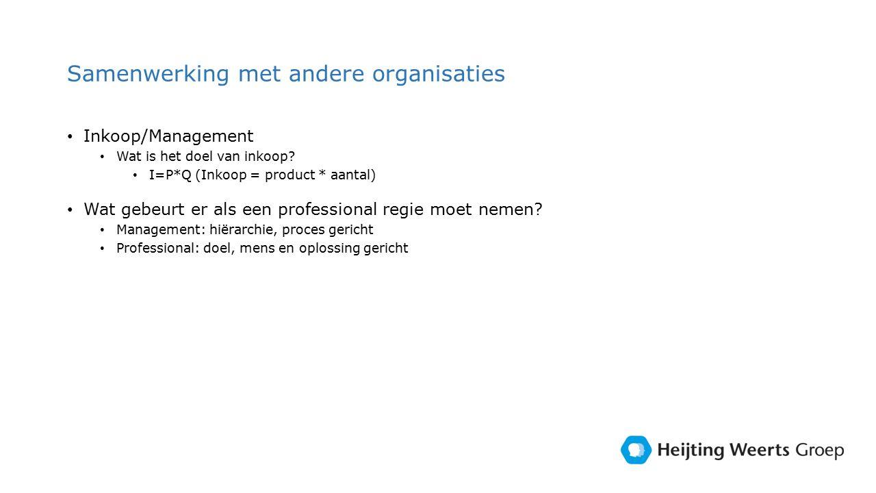 Samenwerking met andere organisaties Inkoop/Management Wat is het doel van inkoop.