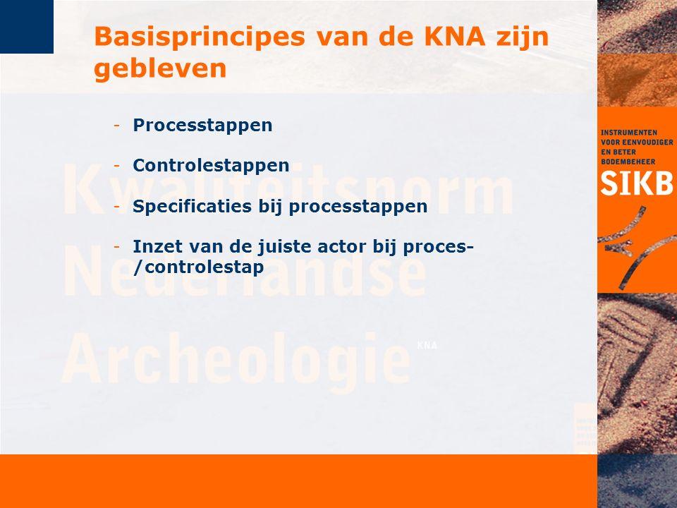 -Processtappen -Controlestappen -Specificaties bij processtappen -Inzet van de juiste actor bij proces- /controlestap Basisprincipes van de KNA zijn g