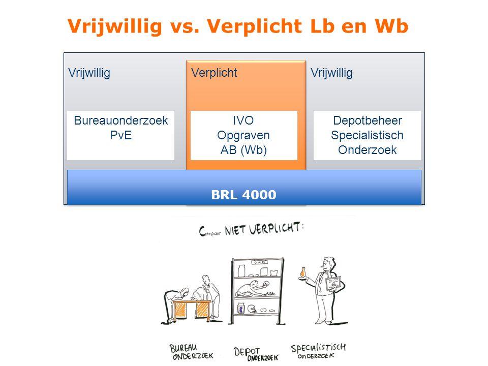 Vrijwillig vs. Verplicht Lb en Wb Bureauonderzoek PvE IVO Opgraven AB (Wb) Depotbeheer Specialistisch Onderzoek BRL 4000 VerplichtVrijwillig