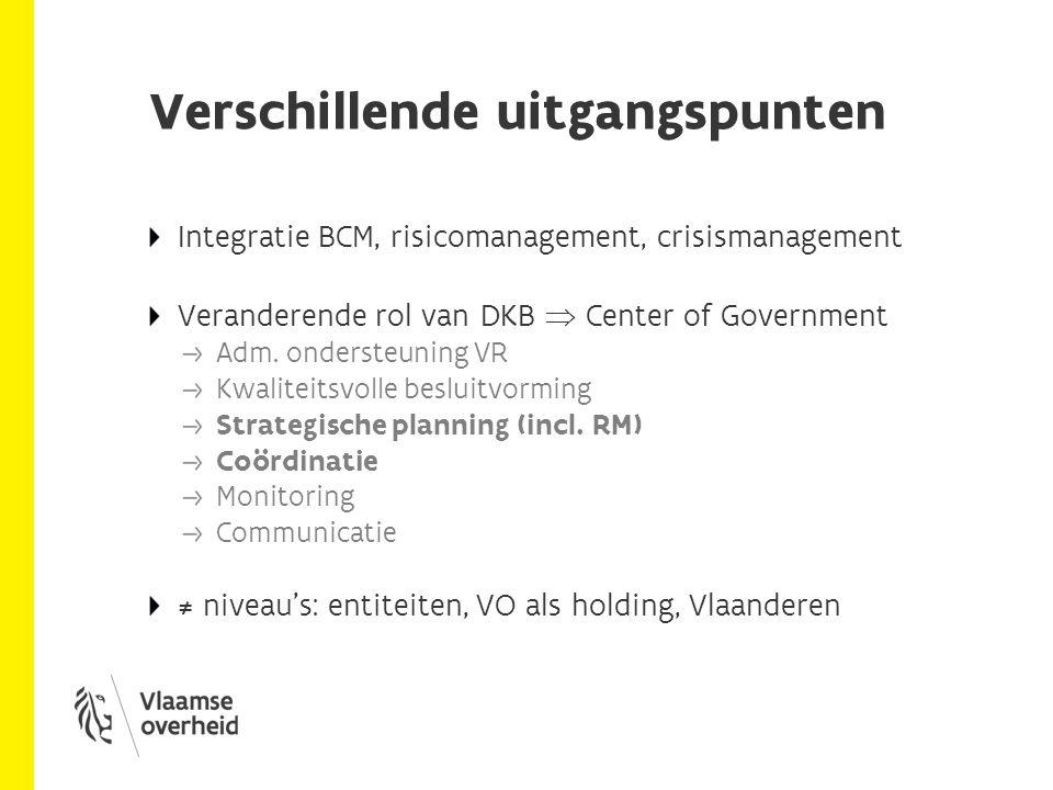 Vertaling risico-universum Risico's en opportuniteiten bij de entiteiten van de VO Risico's en opportuniteiten op niveau van de VO Risico's en opportuniteiten op niveau van Vlaanderen