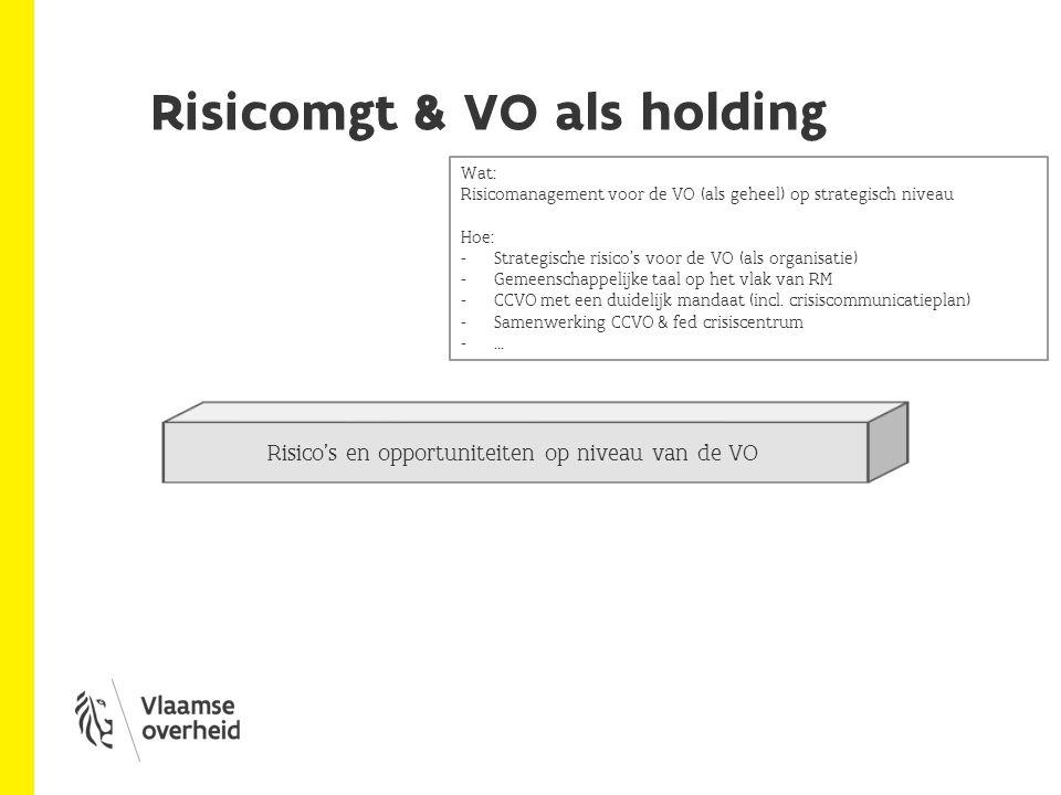 Risicomgt & VO als holding: voorbeelden Toolbox BCM (link)  toolbox RMlink ISO 31 000 CCVO met juist mandaat Strategische risico's op niveau van de VO?.