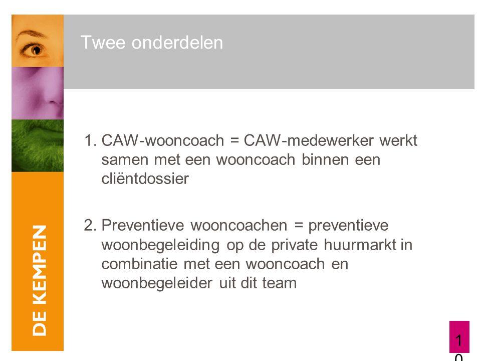 10 Twee onderdelen 1. CAW-wooncoach = CAW-medewerker werkt samen met een wooncoach binnen een cliëntdossier 2. Preventieve wooncoachen = preventieve w