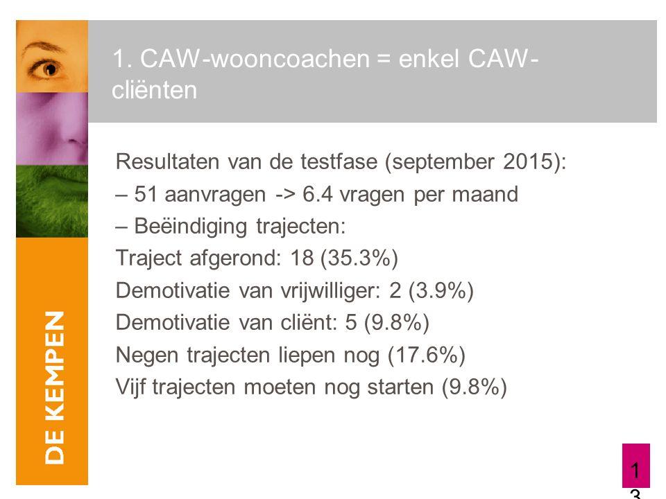 13 1. CAW-wooncoachen = enkel CAW- cliënten Resultaten van de testfase (september 2015): – 51 aanvragen -> 6.4 vragen per maand – Beëindiging trajecte