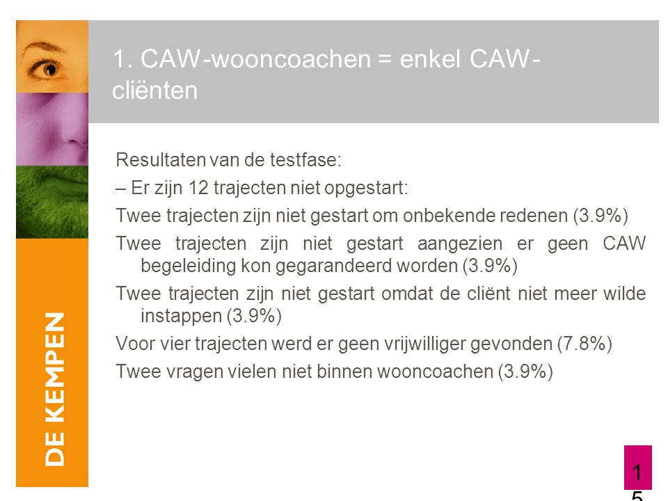 15 1. CAW-wooncoachen = enkel CAW- cliënten Resultaten van de testfase: – Er zijn 12 trajecten niet opgestart: Twee trajecten zijn niet gestart om onb