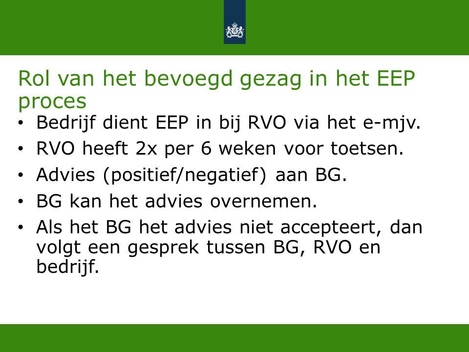 Rol van het bevoegd gezag in het EEP proces Bedrijf dient EEP in bij RVO via het e-mjv.