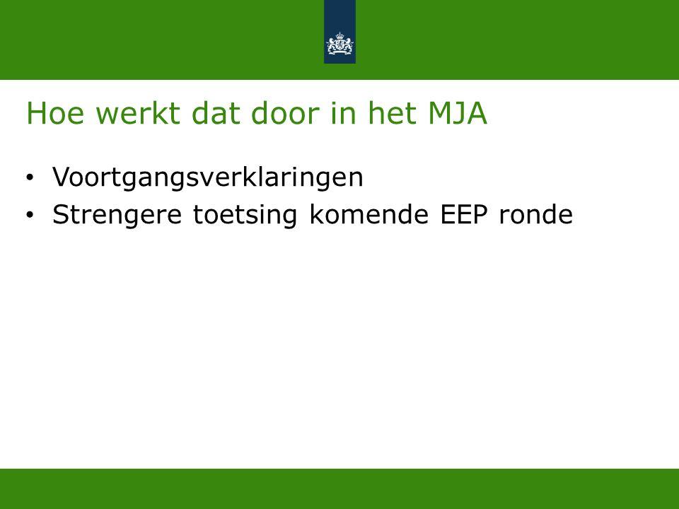 Hoe werkt dat door in het MJA Voortgangsverklaringen Strengere toetsing komende EEP ronde