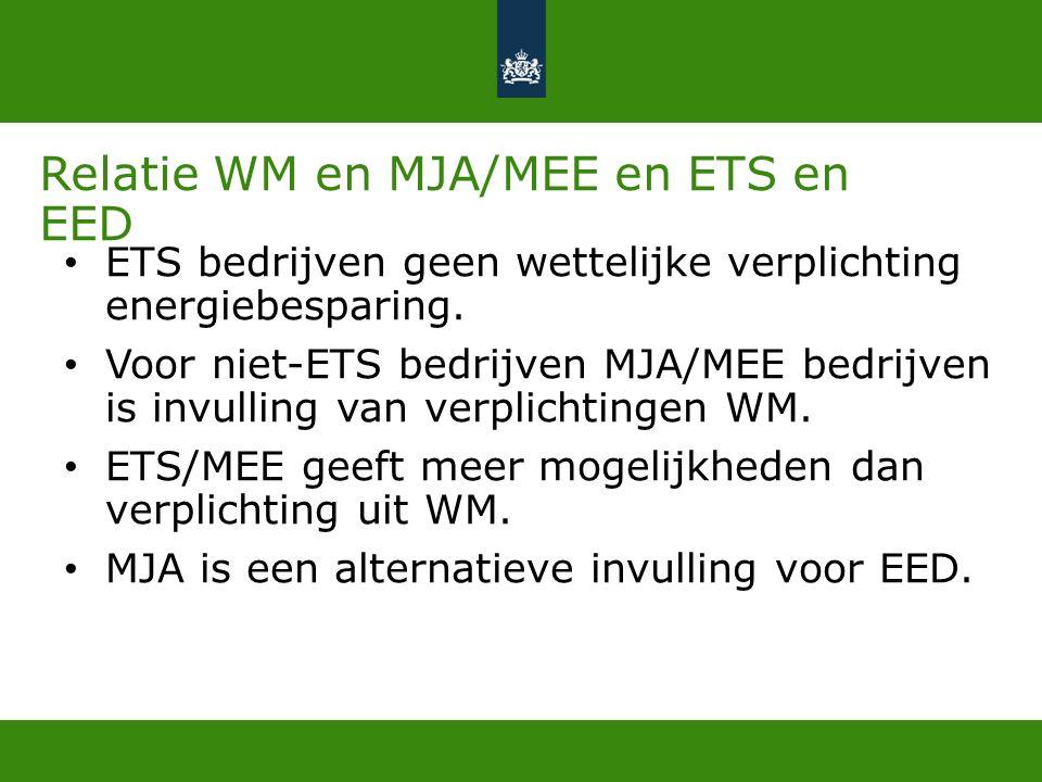 Relatie WM en MJA/MEE en ETS en EED ETS bedrijven geen wettelijke verplichting energiebesparing.