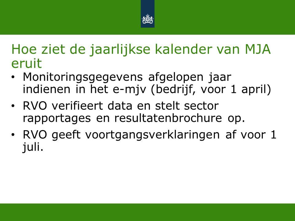 Hoe ziet de jaarlijkse kalender van MJA eruit Monitoringsgegevens afgelopen jaar indienen in het e-mjv (bedrijf, voor 1 april) RVO verifieert data en stelt sector rapportages en resultatenbrochure op.