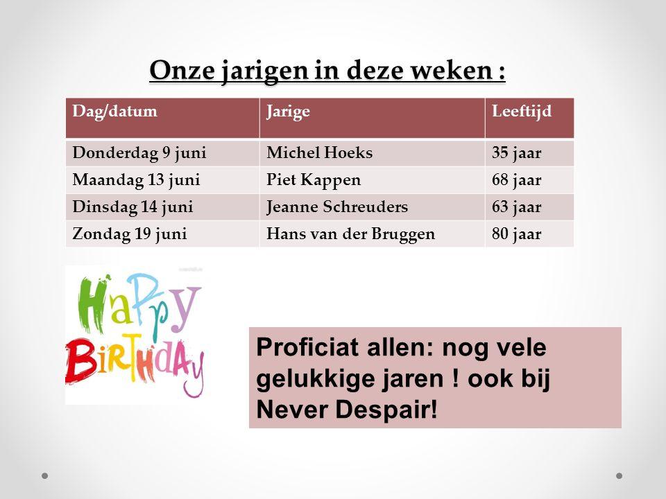 Onze jarigen in deze weken : Dag/datumJarigeLeeftijd Donderdag 9 juniMichel Hoeks35 jaar Maandag 13 juniPiet Kappen68 jaar Dinsdag 14 juniJeanne Schreuders63 jaar Zondag 19 juniHans van der Bruggen80 jaar Proficiat allen: nog vele gelukkige jaren .